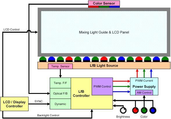 Схема подключения осветителя